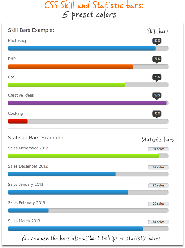 skills - MyBrand - Responsive, Multipurpose Joomla Template